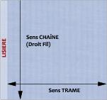 Sens Chaine Trame_icone