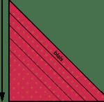 Tutoriel: comment réaliser et monter une bande de biais
