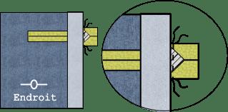 Tutoriel: comment monter une poche passepoilée