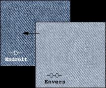 Pour réaliser une couture rabattue, positionner les pièces du tissu à assembler endroit contre endroit en gardant un décalage de 7mm entre la pièce du dessus et du dessous.